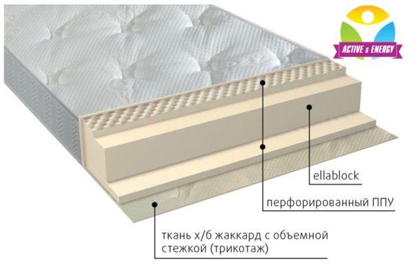 Ортопедический матрас Люкс ППУ массаж