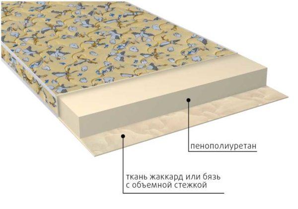 Детский ортопедический матрас Винни ППУ