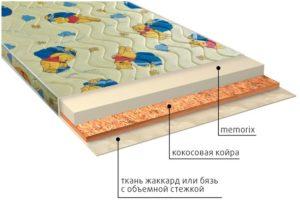 Детский ортопедический матрас Умка memorix