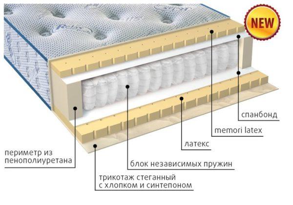 Ортопедический матрас Эгертон