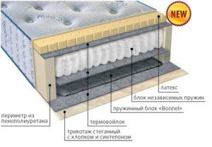 Ортопедический матрас Сион